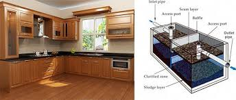 Làm sao hoá giải, bể phốt nằm ngay trung tâm phòng bếp nhà bạn